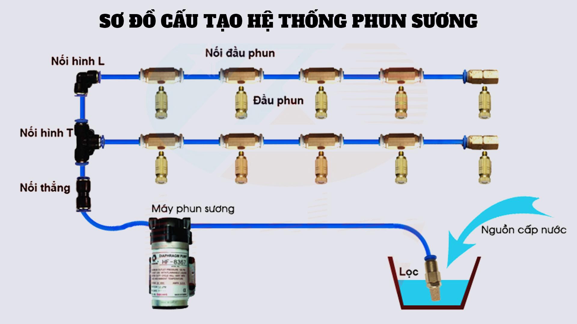 huong dan lap may phun suong mini 1