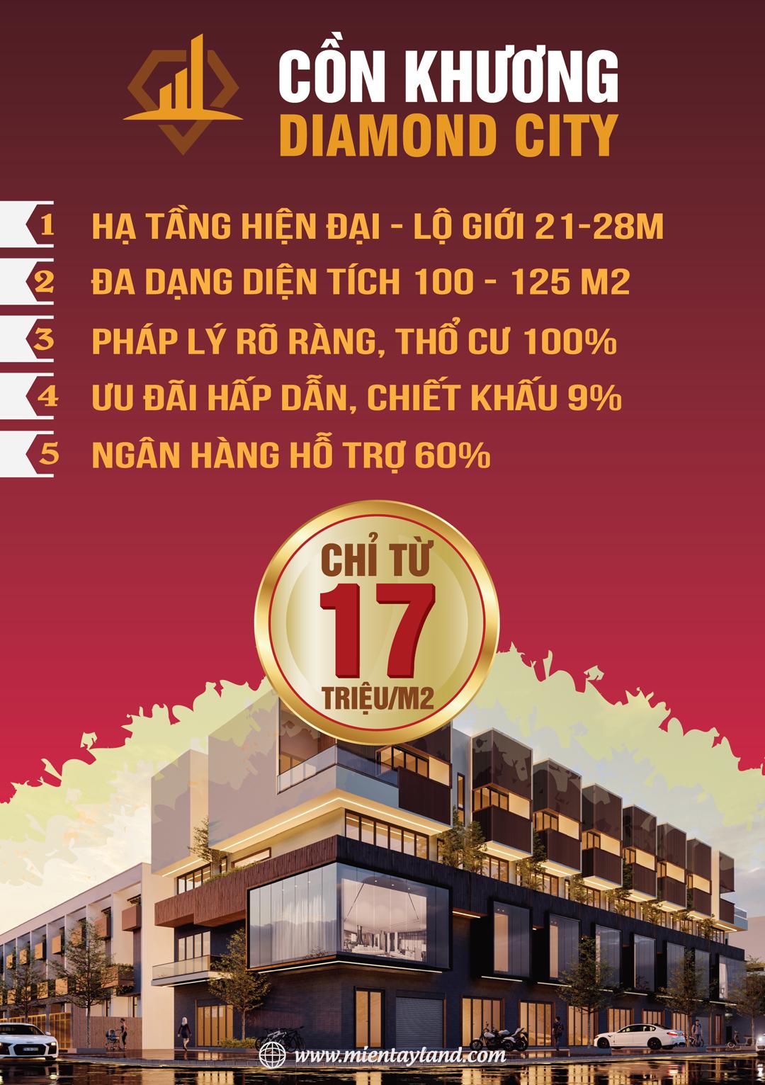 Khu đô thị mới Cồn Khương, Ninh Kiều, Cần Thơ l Miền Tây Land