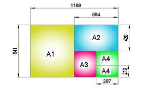 Các loại Kích thước khổ giấy A0, A1, A2, A3, A4, A5 trong in ấn